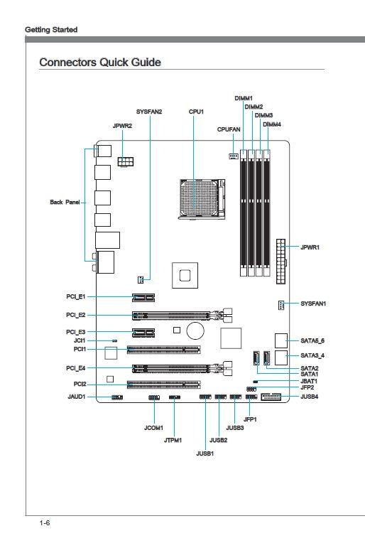manual_connectors