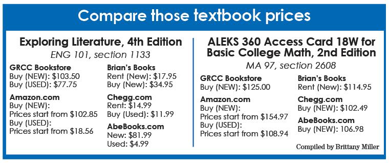 textbook-compare