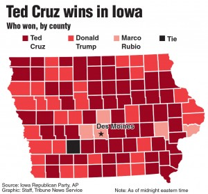 Graphic showing the winners of the GOP Iowa caucus. TNS 2016
