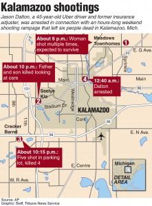 Map timeline of Kalamazoo, Michigan shootings